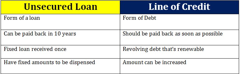 Unsecured loan vs. Line of credit